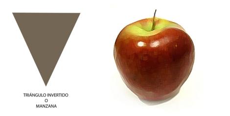 Cuerpo manzana o de triángulo invertido